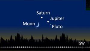 Sky at night - November 2020